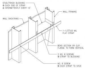 Cold Formed Steel Framing Standards Updated For 2018 Ibc