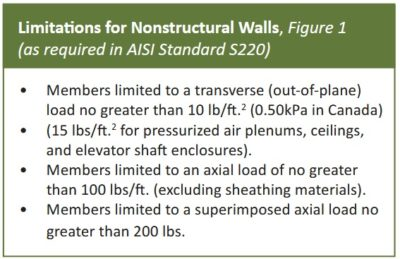 Limitations for Nonstructural Walls